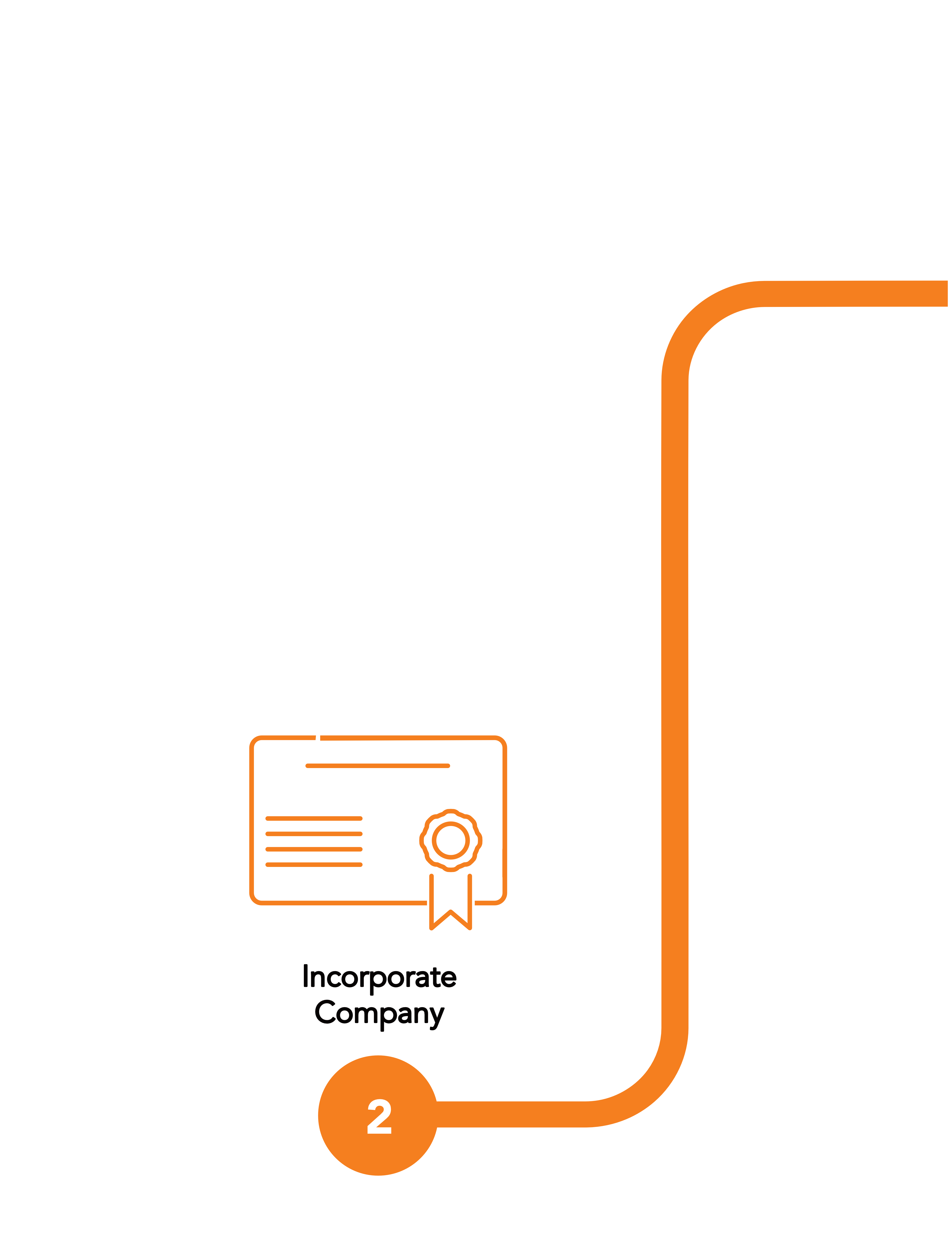 Incorporate Your Company CEC